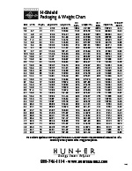 H Shield Packaging and Weight Chart