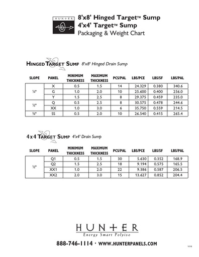 Target Sumps Packaging and Weight Chart